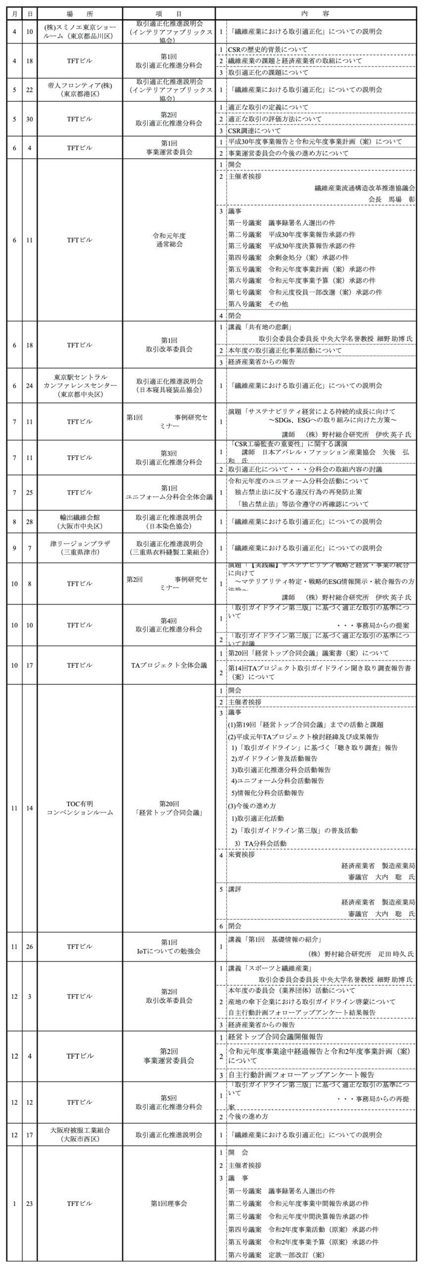 2019活動報告